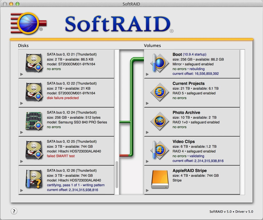 SoftRAID 5.7.3