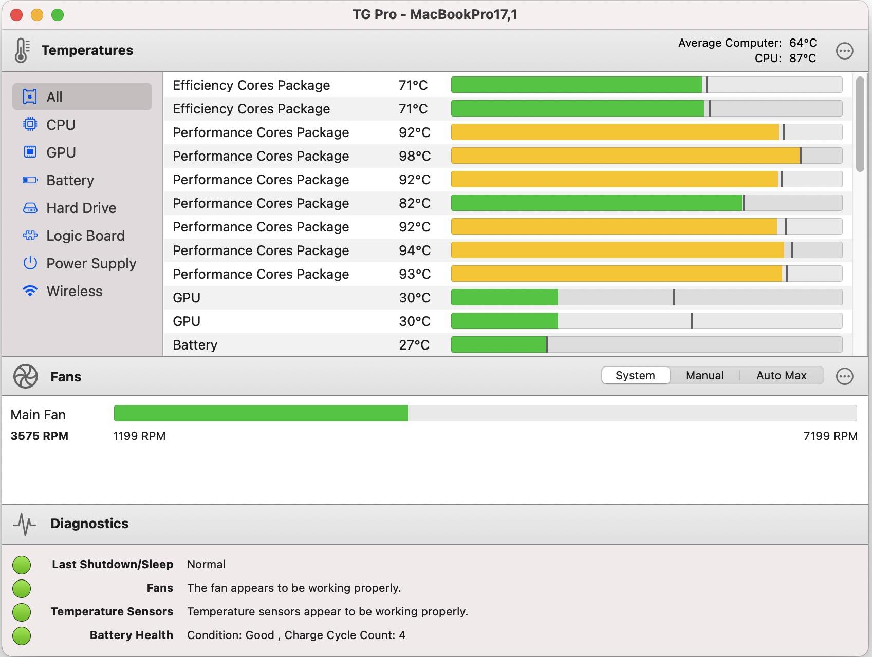 TG Pro 2.32